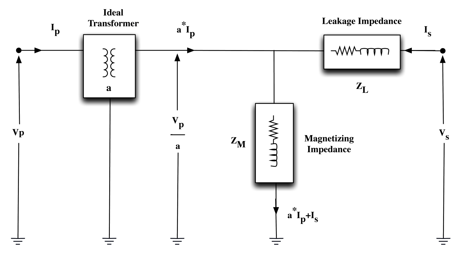 transformer equivalent circuit  u2013 industrial electronic